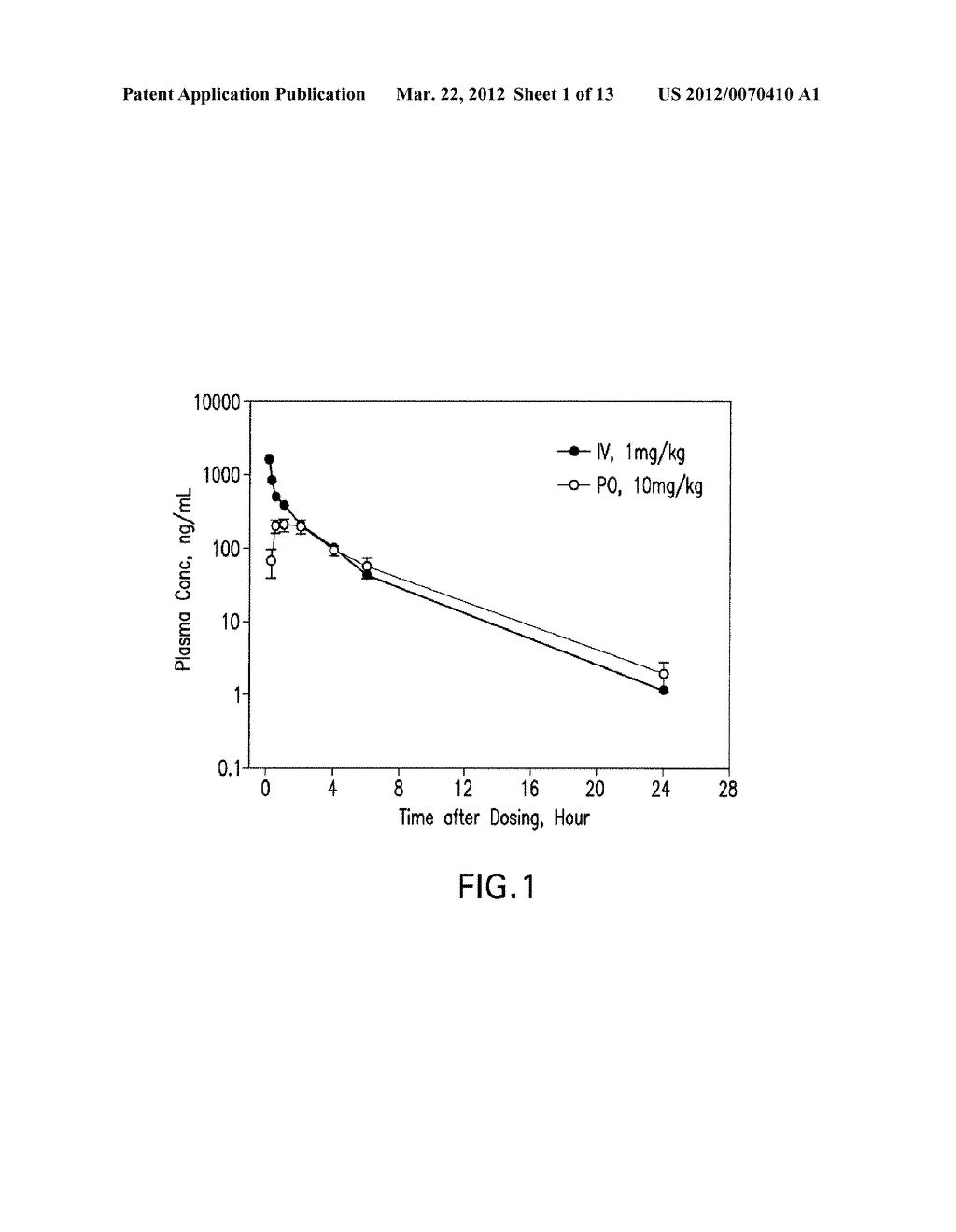 IMIDAZOLOTHIAZOLE COMPOUNDS AND METHODS OF USE THEREOF - diagram, schematic, and image 02