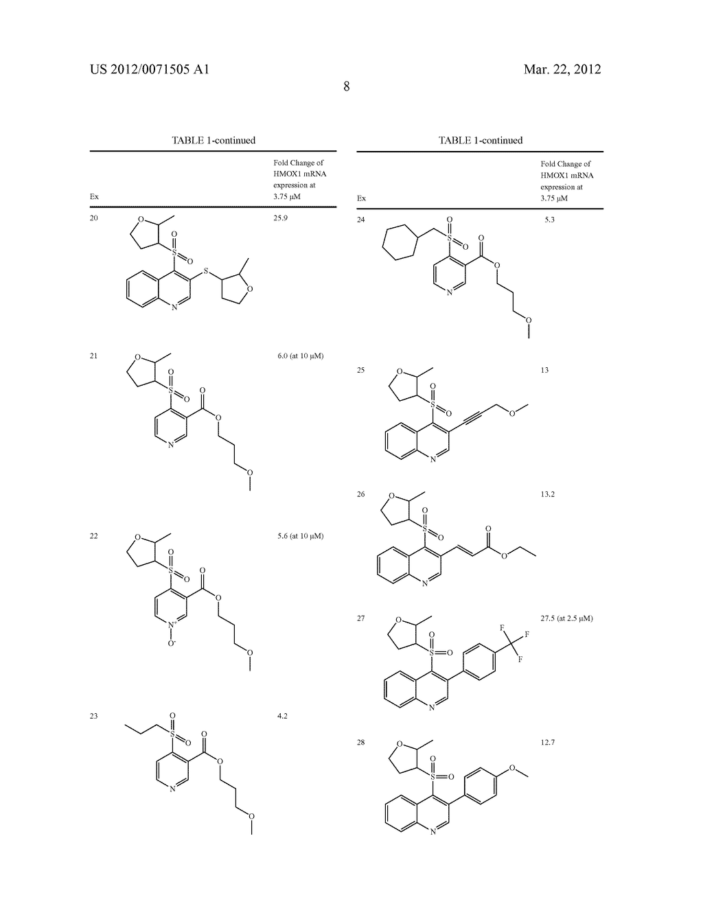 SUBSTITUTED PYRIDINE DERIVATIVES, PHARMACEUTICAL COMPOSITIONS, AND METHODS     OF USE TO TREAT OXIDATIVE STRESS - diagram, schematic, and image 09
