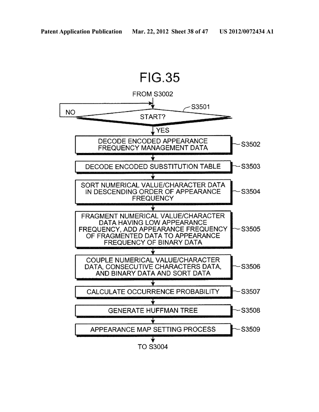 INFORMATION RETRIEVAL METHOD, INFORMATION RETRIEVAL APPARATUS, AND     COMPUTER PRODUCT - diagram, schematic, and image 39