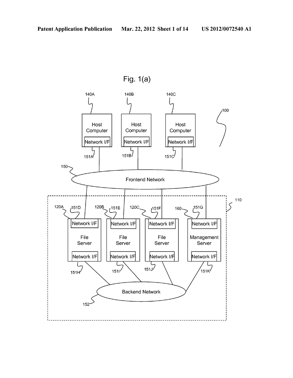 Method of Managing A File Access In A Distributed File Storage System - diagram, schematic, and image 02