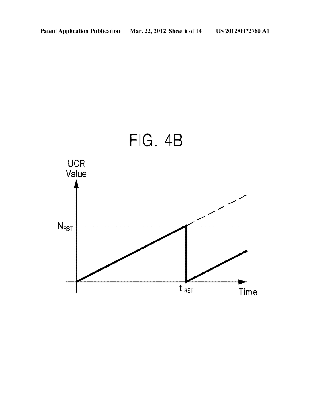 TIMER, METHOD OF IMPLEMENTING SYSTEM TIME USING A TIMER, AND INTEGRATED     CIRCUIT DEVICE INCLUDING THE SAME - diagram, schematic, and image 07