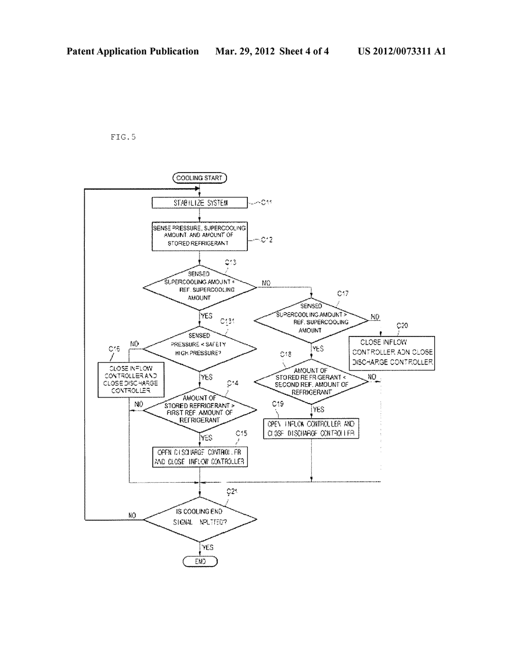 REFRIGERANT SYSTEM AND METHOD FOR CONTROLLING THE SAME - diagram, schematic, and image 05