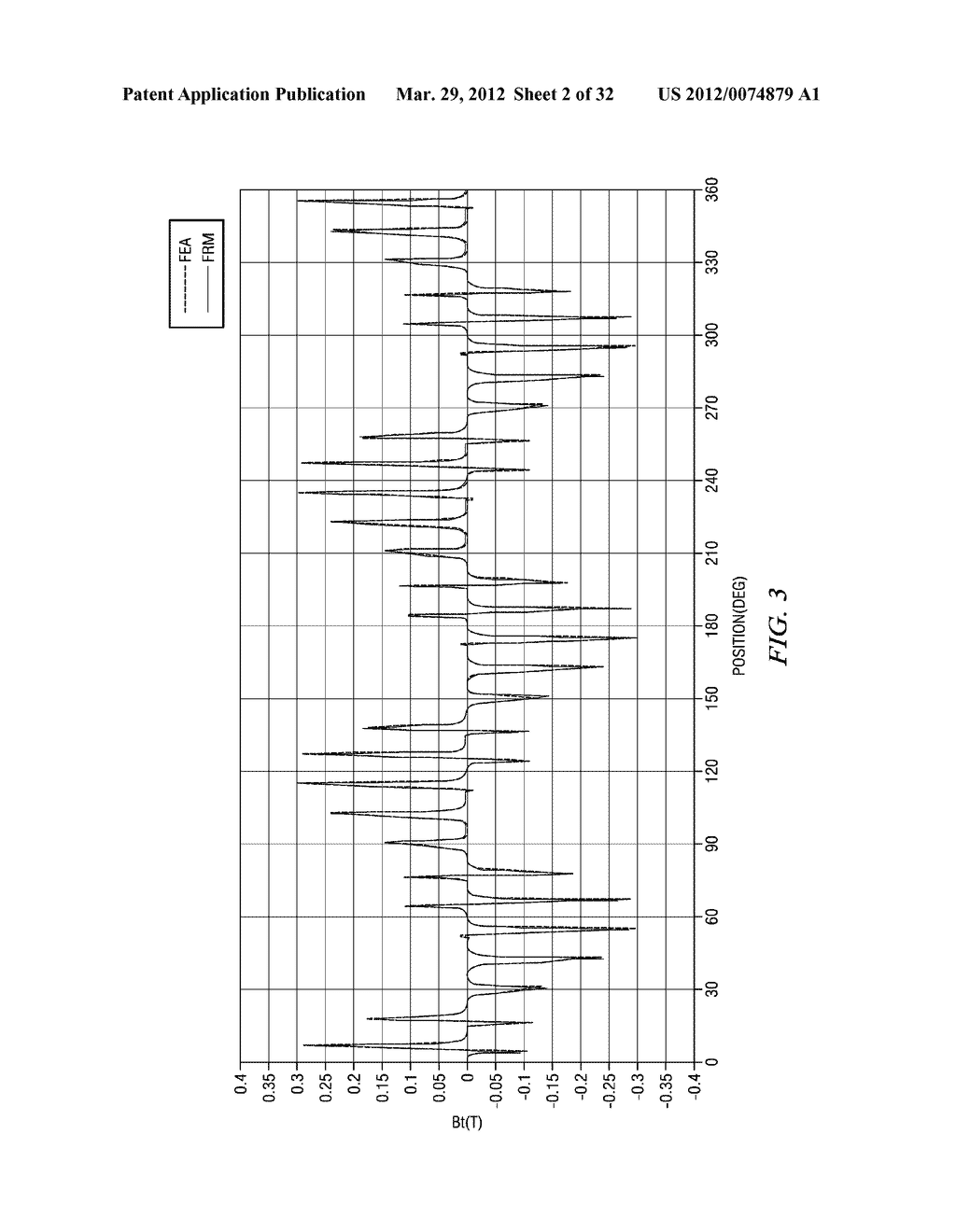 Methods and Apparatuses for Fault Management in Permanent Magnet     Synchronous Machines Using the Field Reconstruction Method - diagram, schematic, and image 03
