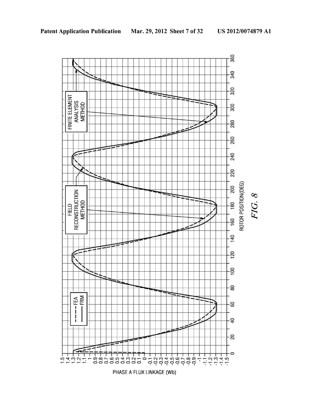 Methods and Apparatuses for Fault Management in Permanent Magnet     Synchronous Machines Using the Field Reconstruction Method - diagram, schematic, and image 08