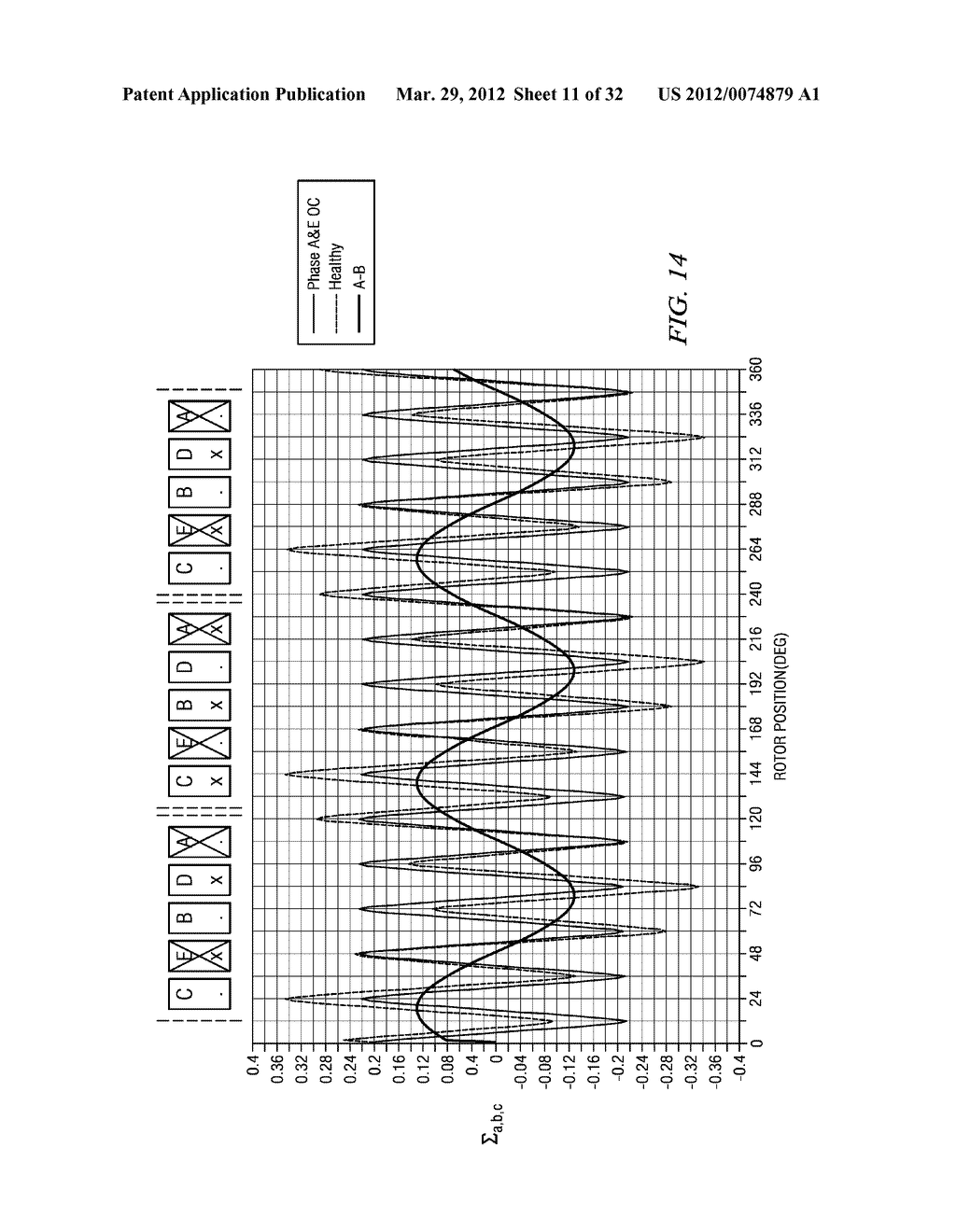 Methods and Apparatuses for Fault Management in Permanent Magnet     Synchronous Machines Using the Field Reconstruction Method - diagram, schematic, and image 12