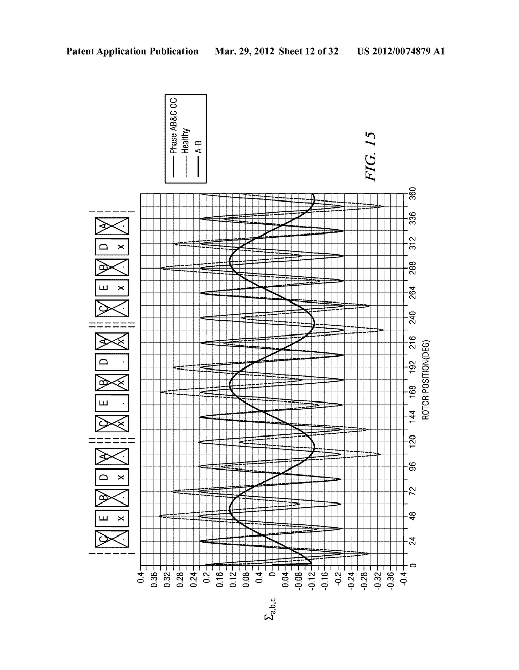 Methods and Apparatuses for Fault Management in Permanent Magnet     Synchronous Machines Using the Field Reconstruction Method - diagram, schematic, and image 13