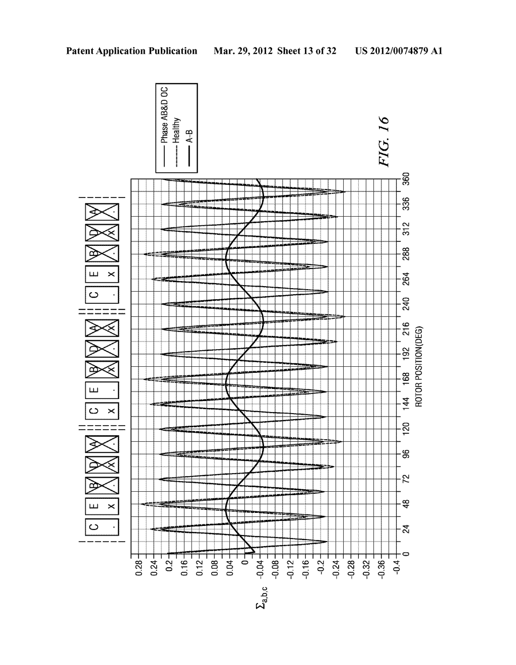 Methods and Apparatuses for Fault Management in Permanent Magnet     Synchronous Machines Using the Field Reconstruction Method - diagram, schematic, and image 14