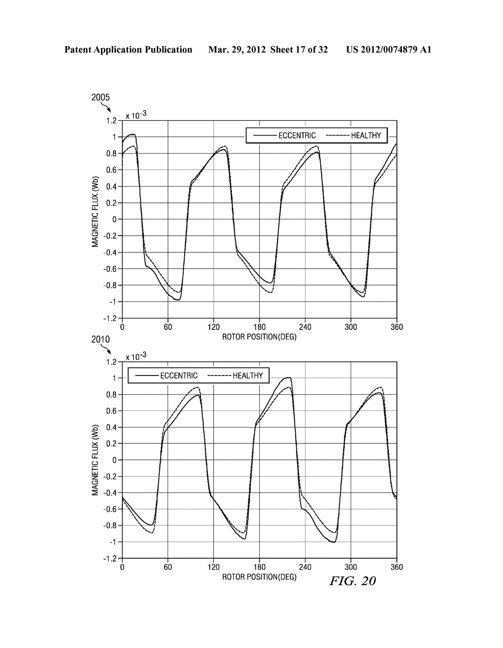 Methods and Apparatuses for Fault Management in Permanent Magnet     Synchronous Machines Using the Field Reconstruction Method - diagram, schematic, and image 18