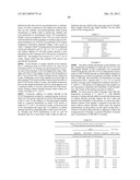 STABILIZATION OF IMMUNOGLOBULINS AND OTHER PROTEINS THROUGH AQUEOUS     FORMULATIONS WITH SODIUM CHLORIDE AT WEAK ACIDIC TO NEUTRAL ph diagram and image
