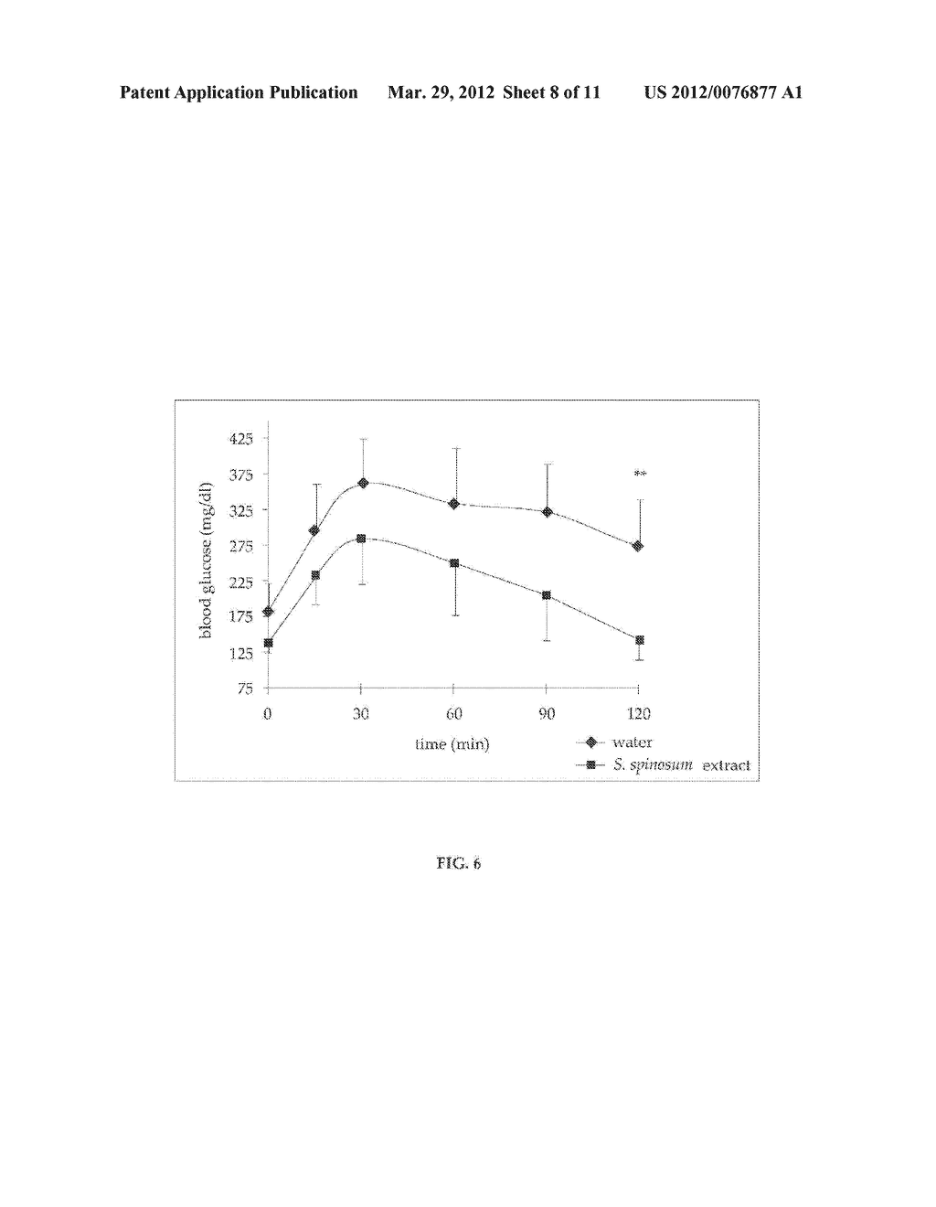 PHARMACEUTICAL COMPOSITIONS COMPRISING EXTRACTS OF SARCOPOTERIUM SPINOSUM,     COMPONENTS THEREOF, AND USES THEREOF - diagram, schematic, and image 09
