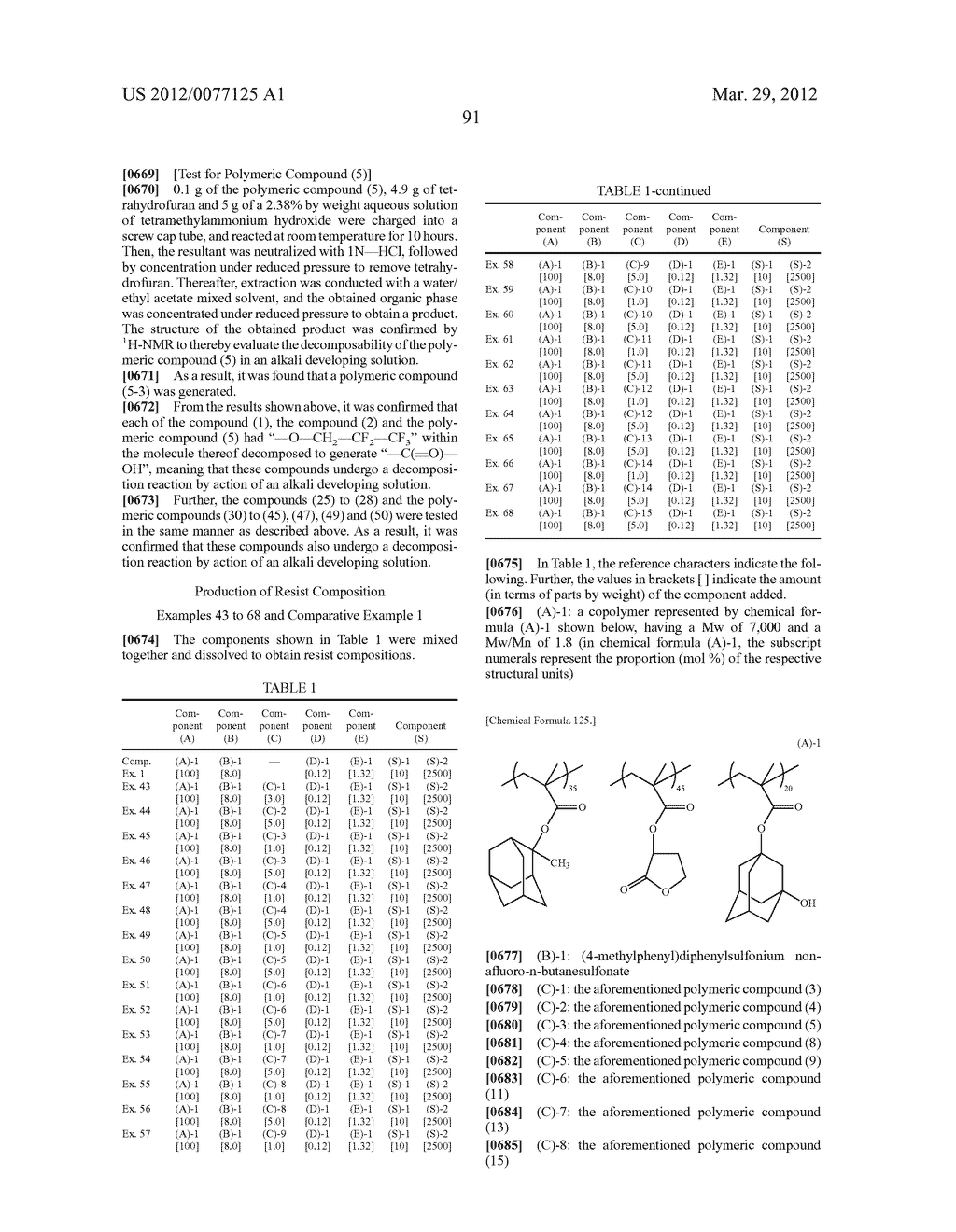 RESIST COMPOSITION FOR IMMERSION EXPOSURE, METHOD OF FORMING RESIST     PATTERN USING THE SAME, AND FLUORINE-CONTAINING COMPOUND - diagram, schematic, and image 93