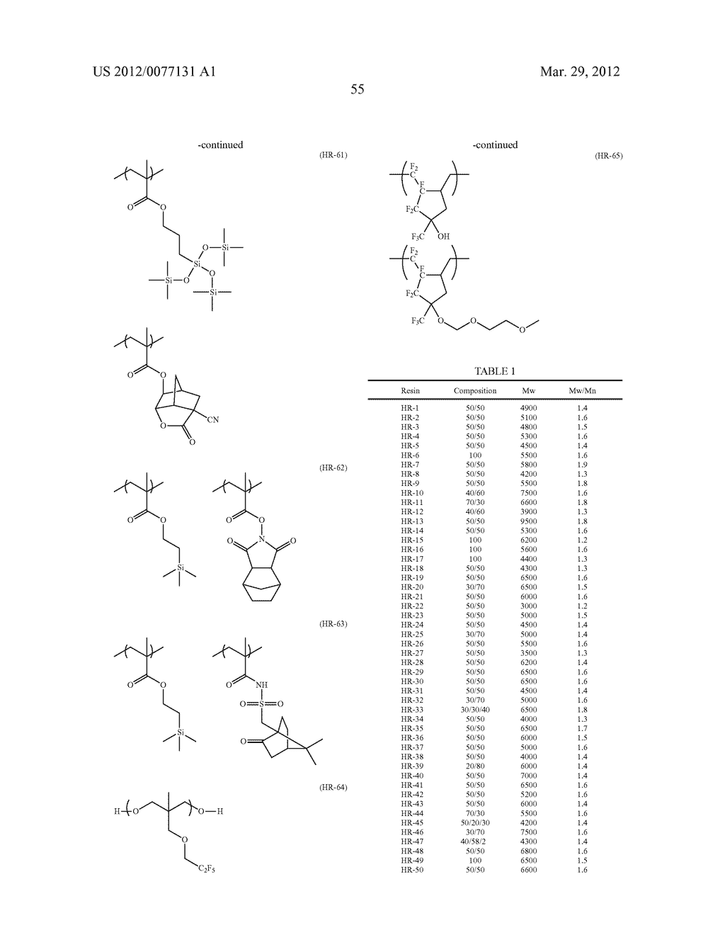 METHOD OF FORMING PATTERN USING ACTINIC-RAY OR RADIATION-SENSITIVE RESIN     COMPOSITION, AND PATTERN - diagram, schematic, and image 62