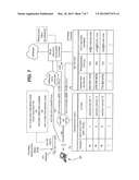 Telephone Initiated Text Message Response System diagram and image