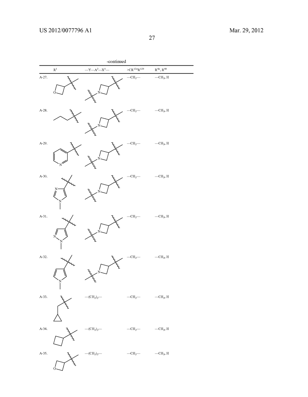 PHENALKYLAMINE DERIVATIVES, PHARMACEUTICAL COMPOSITIONS CONTAINING THEM,     AND THEIR USE IN THERAPY - diagram, schematic, and image 28