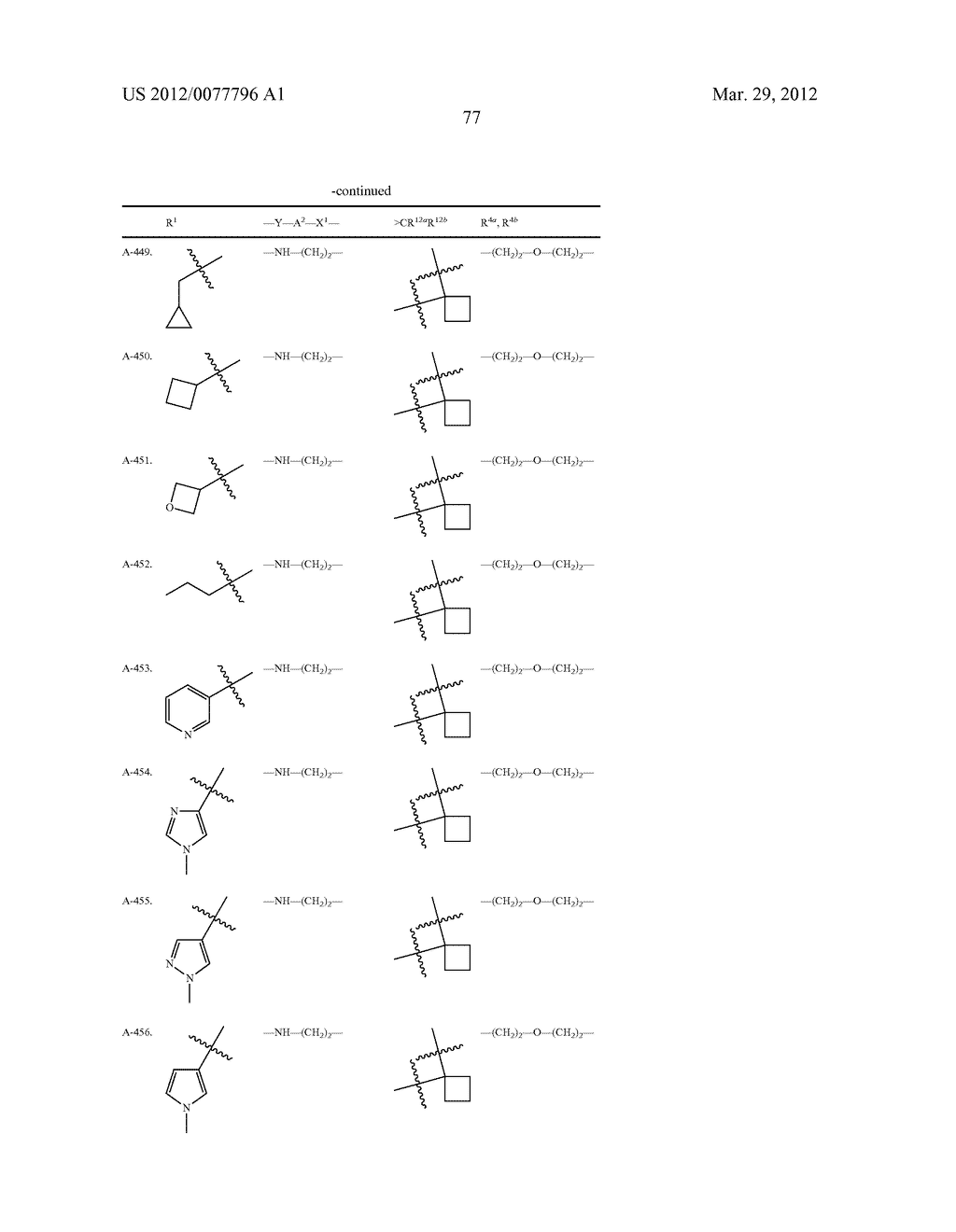 PHENALKYLAMINE DERIVATIVES, PHARMACEUTICAL COMPOSITIONS CONTAINING THEM,     AND THEIR USE IN THERAPY - diagram, schematic, and image 78