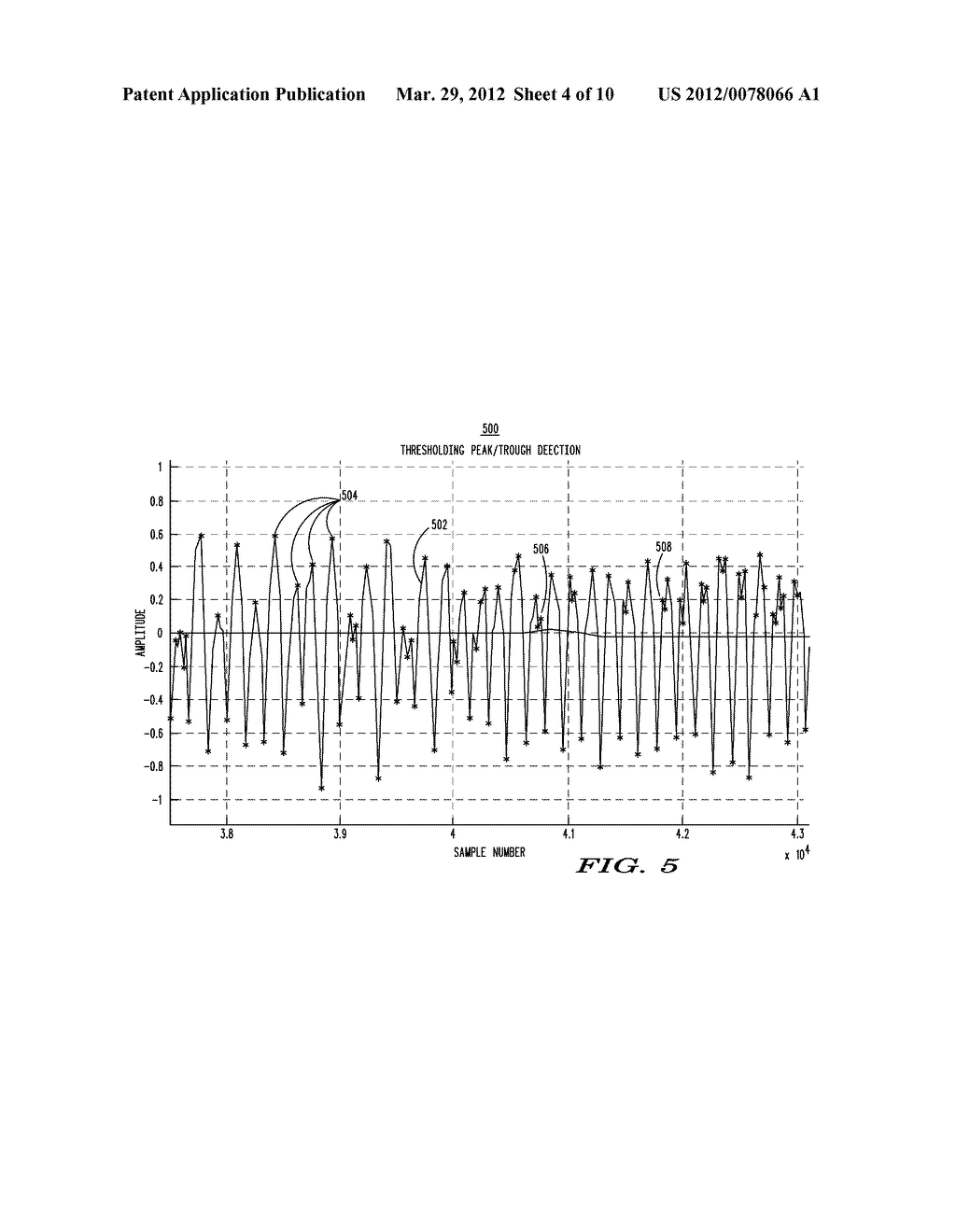 METHOD AND APPARATUS FOR ROBUST HEART RATE SENSING - diagram, schematic, and image 05