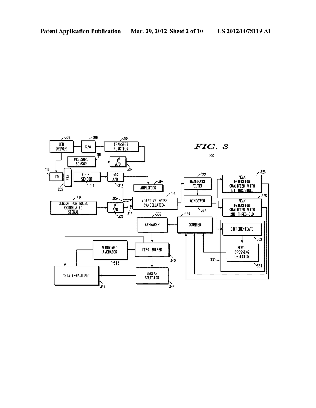 METHOD AND APPARATUS FOR ROBUST HEART RATE SENSING - diagram, schematic, and image 03