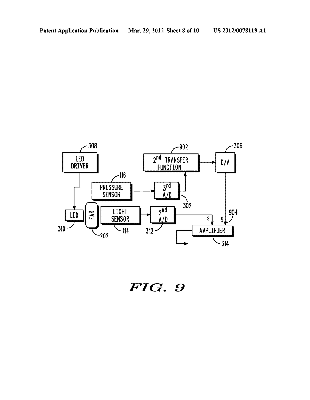METHOD AND APPARATUS FOR ROBUST HEART RATE SENSING - diagram, schematic, and image 09