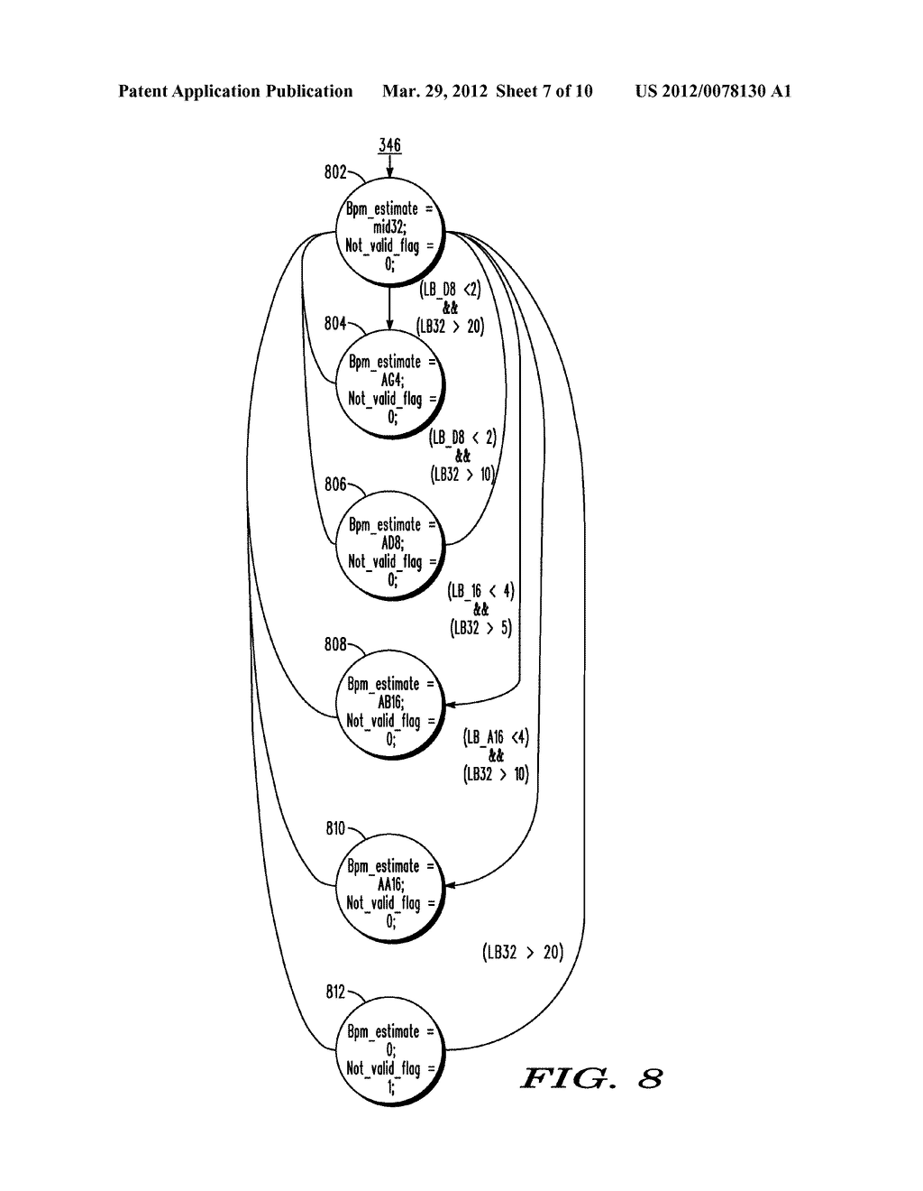 METHOD AND APPARATUS FOR ROBUST HEART RATE SENSING - diagram, schematic, and image 08