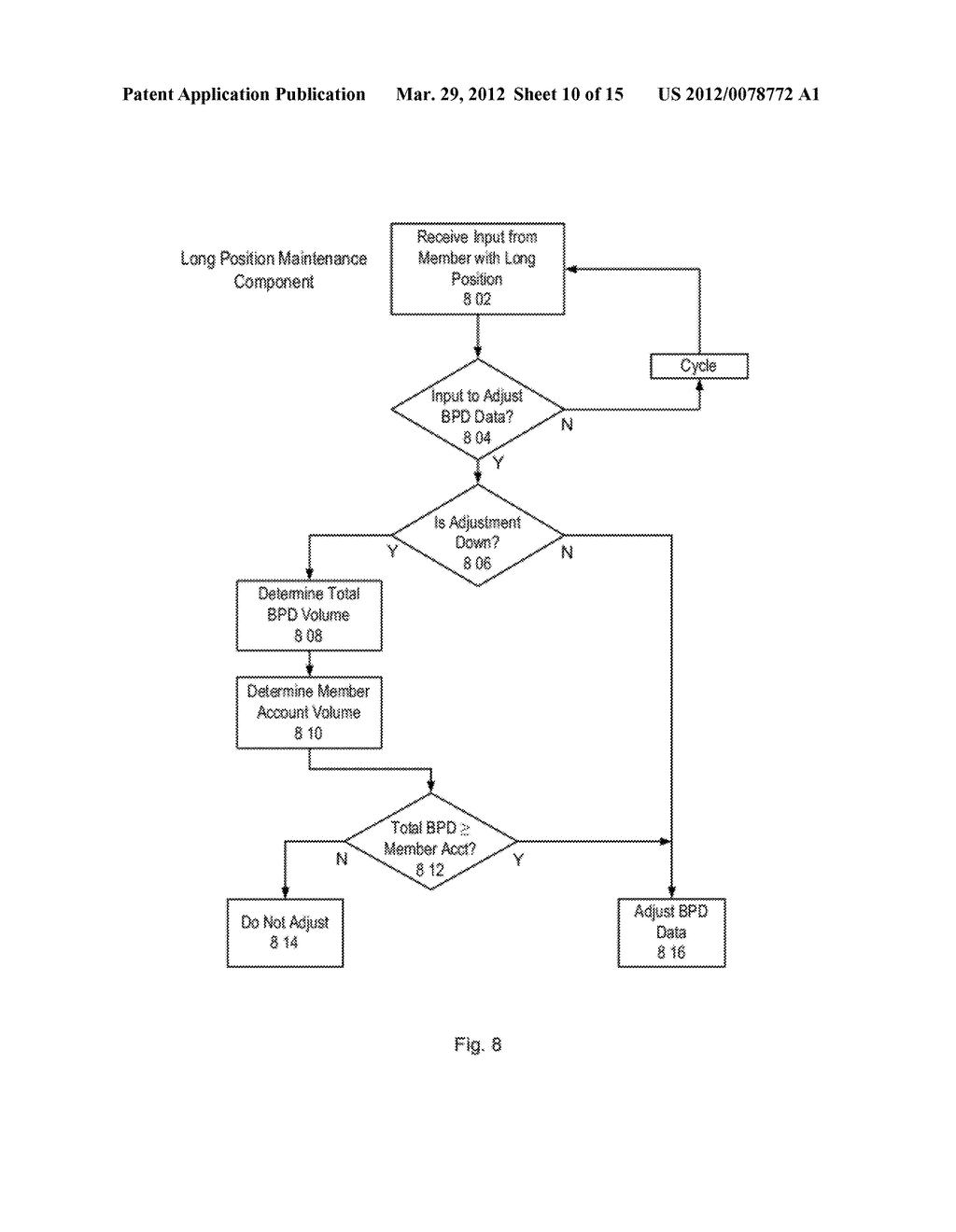 APPARATUSES, METHODS AND SYSTEMS FOR A DYNAMIC TRANSACTION MANAGEMENT AND     CLEARING ENGINE - diagram, schematic, and image 11