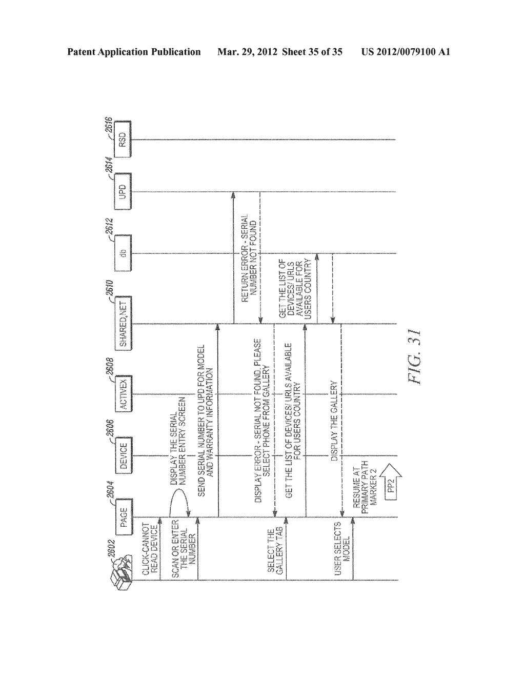 ELECTRONIC DEVICE DIAGNOSTIC SYSTEMS AND METHODS - diagram, schematic, and image 36