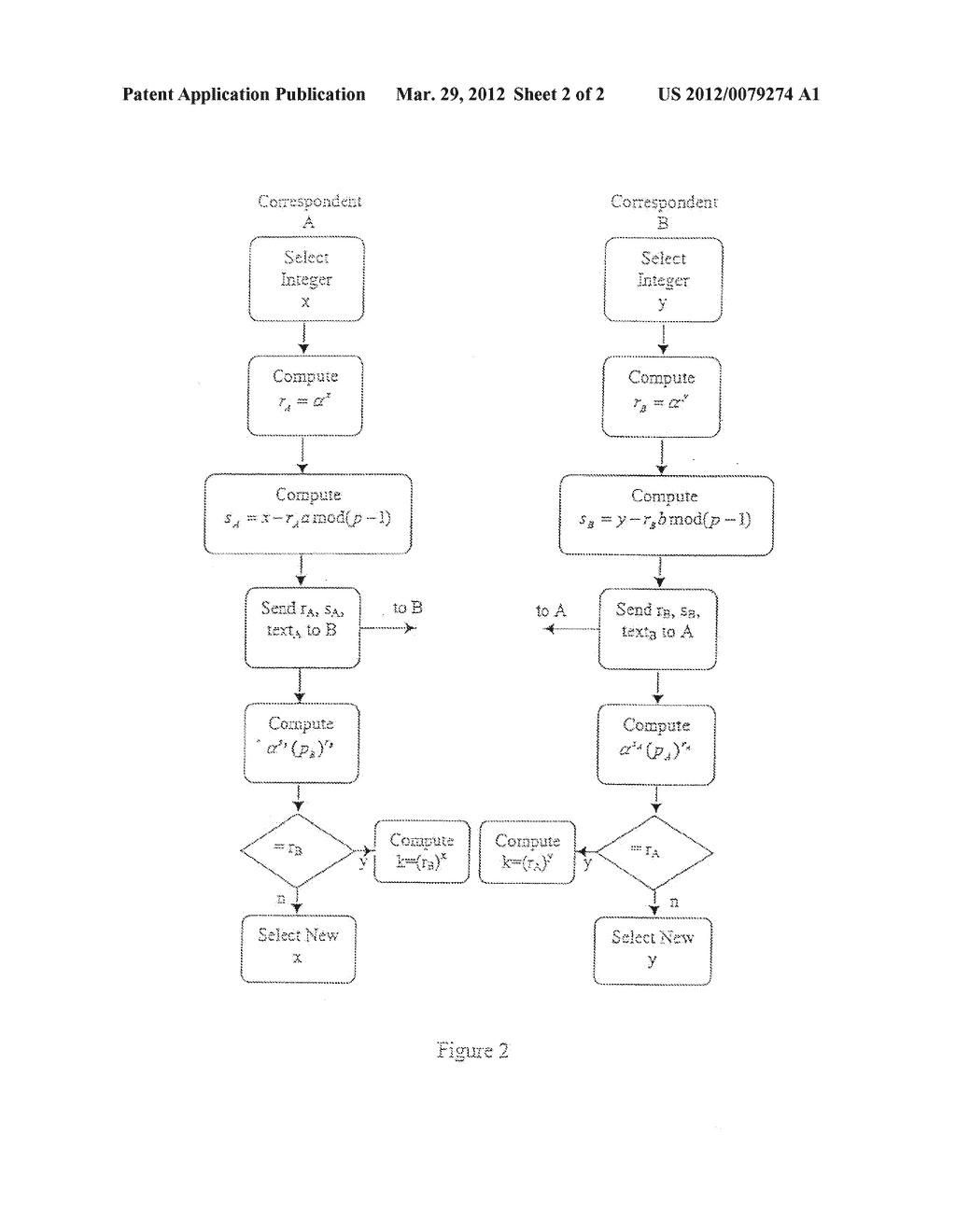 Key Agreement and Transport Protocol with Implicit Signatures - diagram, schematic, and image 03
