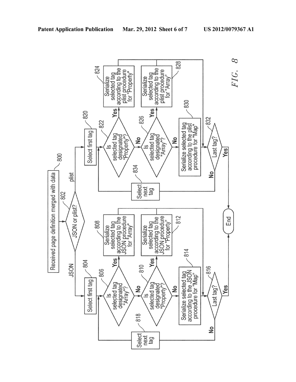 METHOD AND APPARATUS FOR DEFINING AN APPLICATION TO ALLOW POLYMORPHIC     SERIALIZATION - diagram, schematic, and image 07