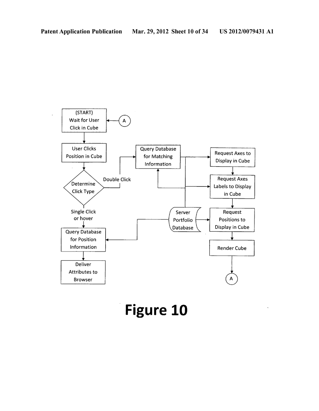 System and method for 3-dimensional display of data - diagram, schematic, and image 11