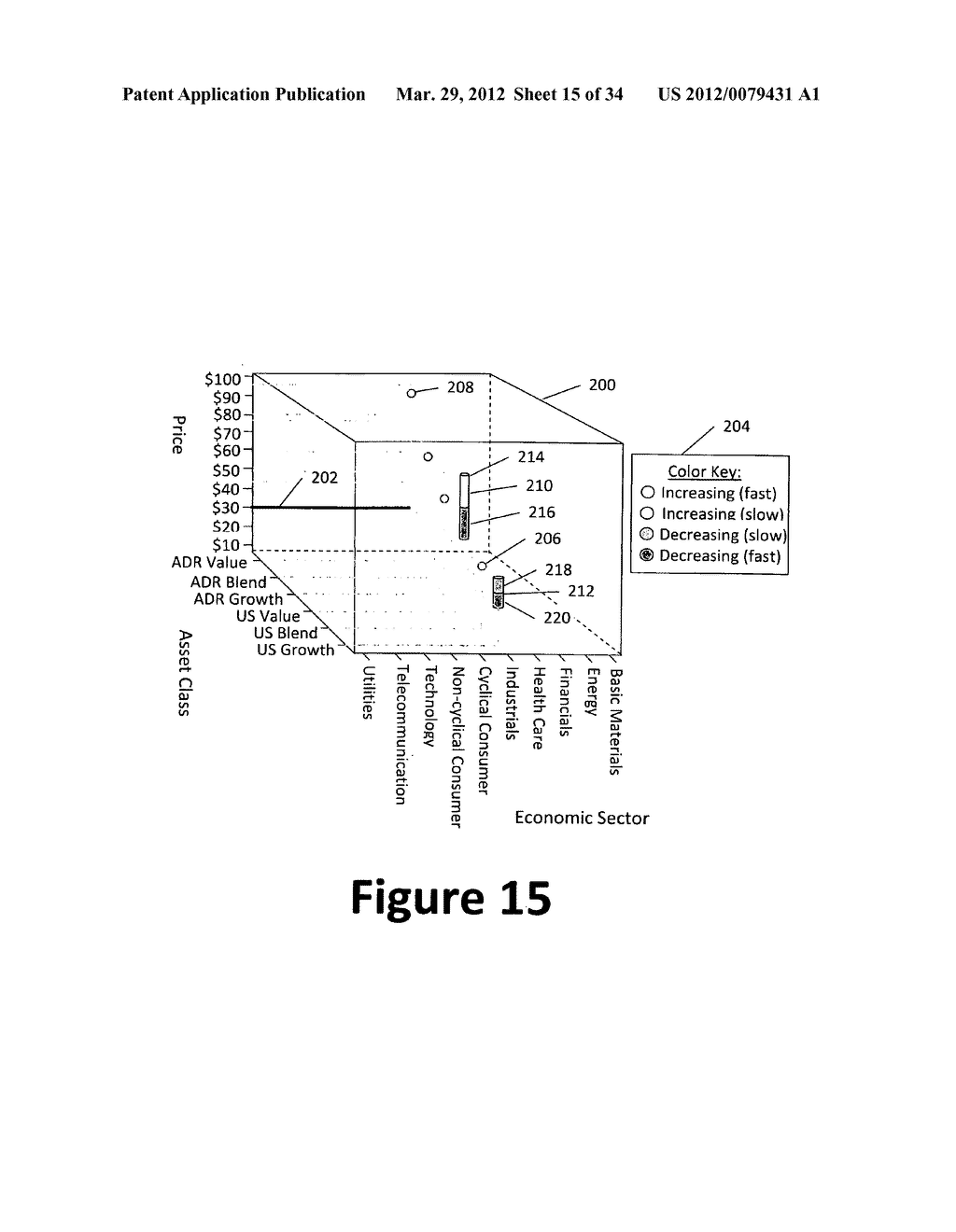 System and method for 3-dimensional display of data - diagram, schematic, and image 16
