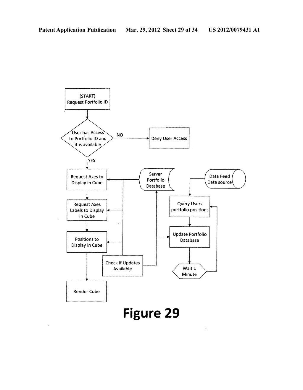 System and method for 3-dimensional display of data - diagram, schematic, and image 30