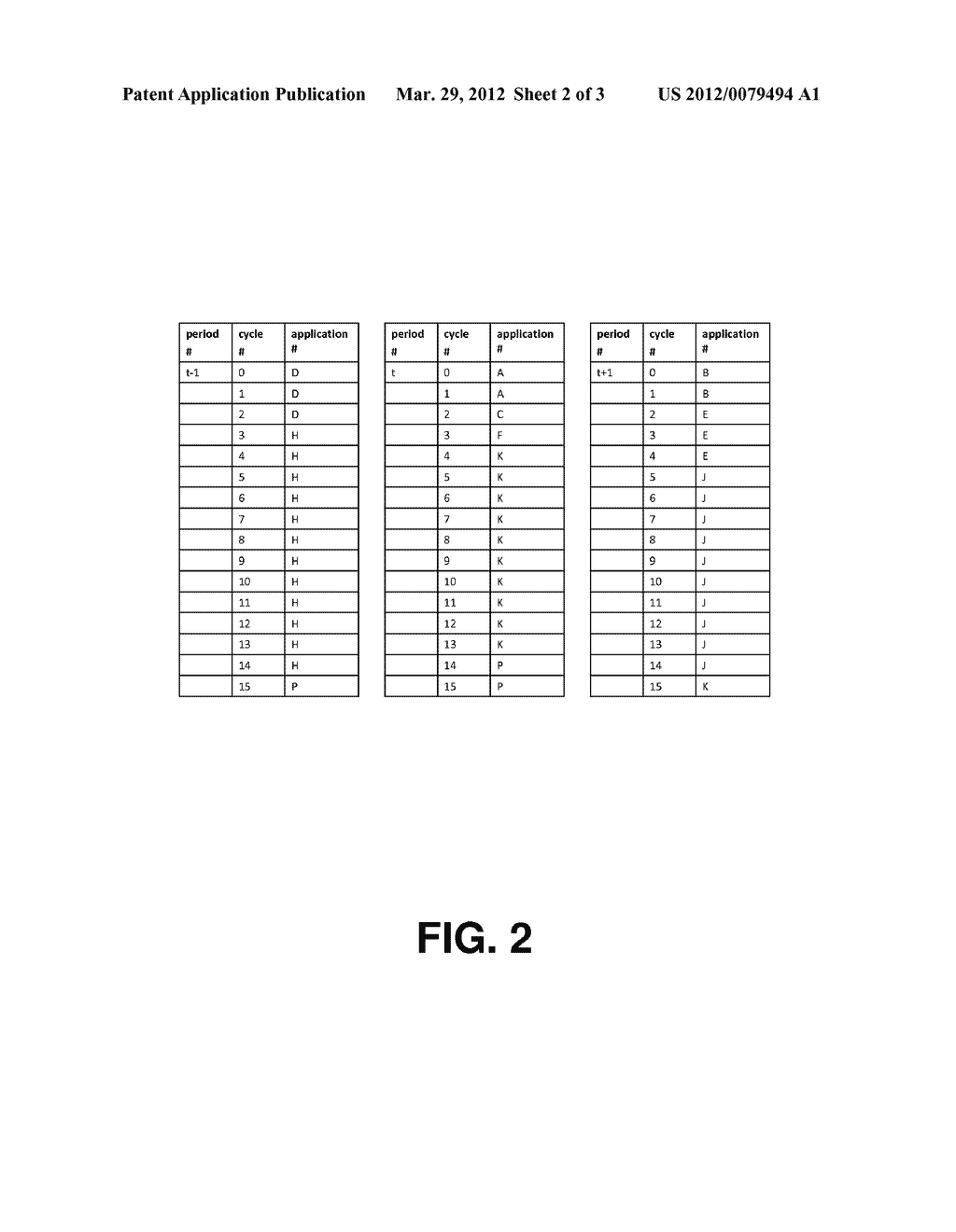 System And Method For Maximizing Data Processing Throughput Via     Application Load Adaptive Scheduling And Content Switching - diagram, schematic, and image 03