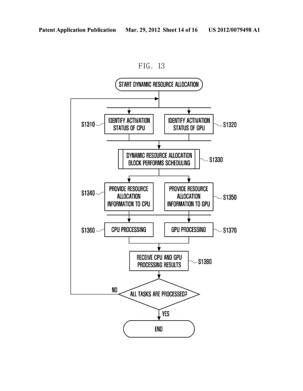 METHOD AND APPARATUS FOR DYNAMIC RESOURCE ALLOCATION OF PROCESSING UNITS - diagram, schematic, and image 15