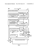 INCENTIVIZING ADVERTISEMENT VIEWING AND VALIDATING ASSOCIATED PURCHASE diagram and image