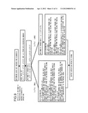Secondary Battery System for Detecting Distribution of Heat Generation diagram and image