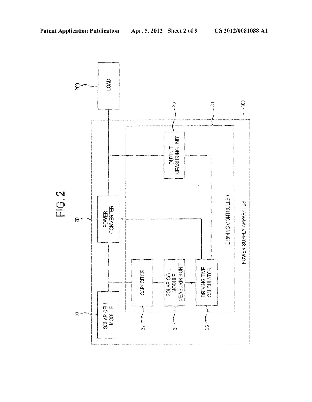POWER SUPPLY APPARATUS, POWER SUPPLY SYSTEM AND METHOD OF SUPPLYING POWER     THEREOF - diagram, schematic, and image 03