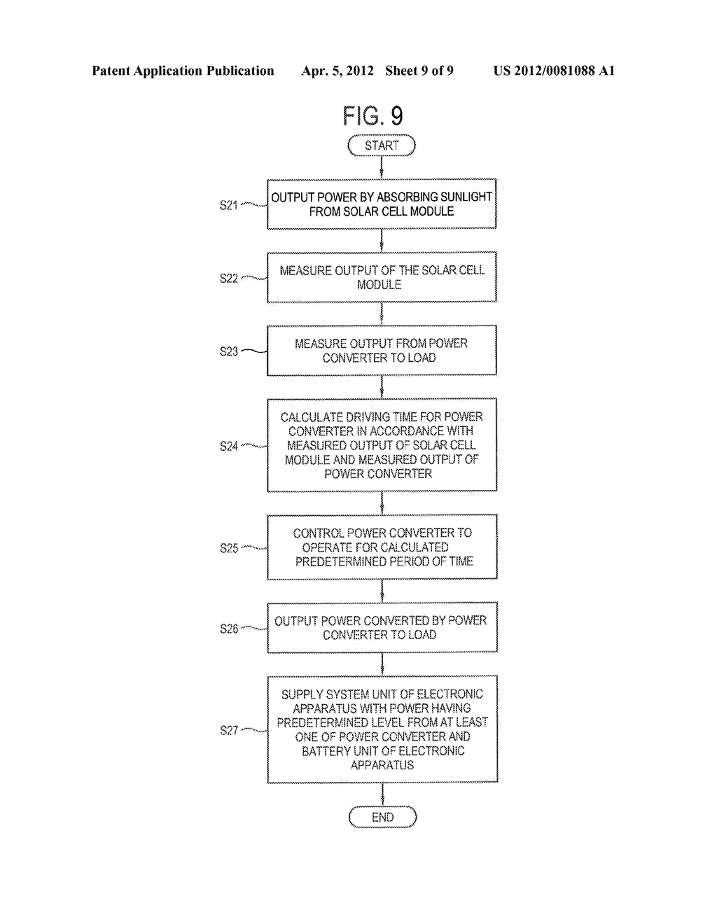 POWER SUPPLY APPARATUS, POWER SUPPLY SYSTEM AND METHOD OF SUPPLYING POWER     THEREOF - diagram, schematic, and image 10