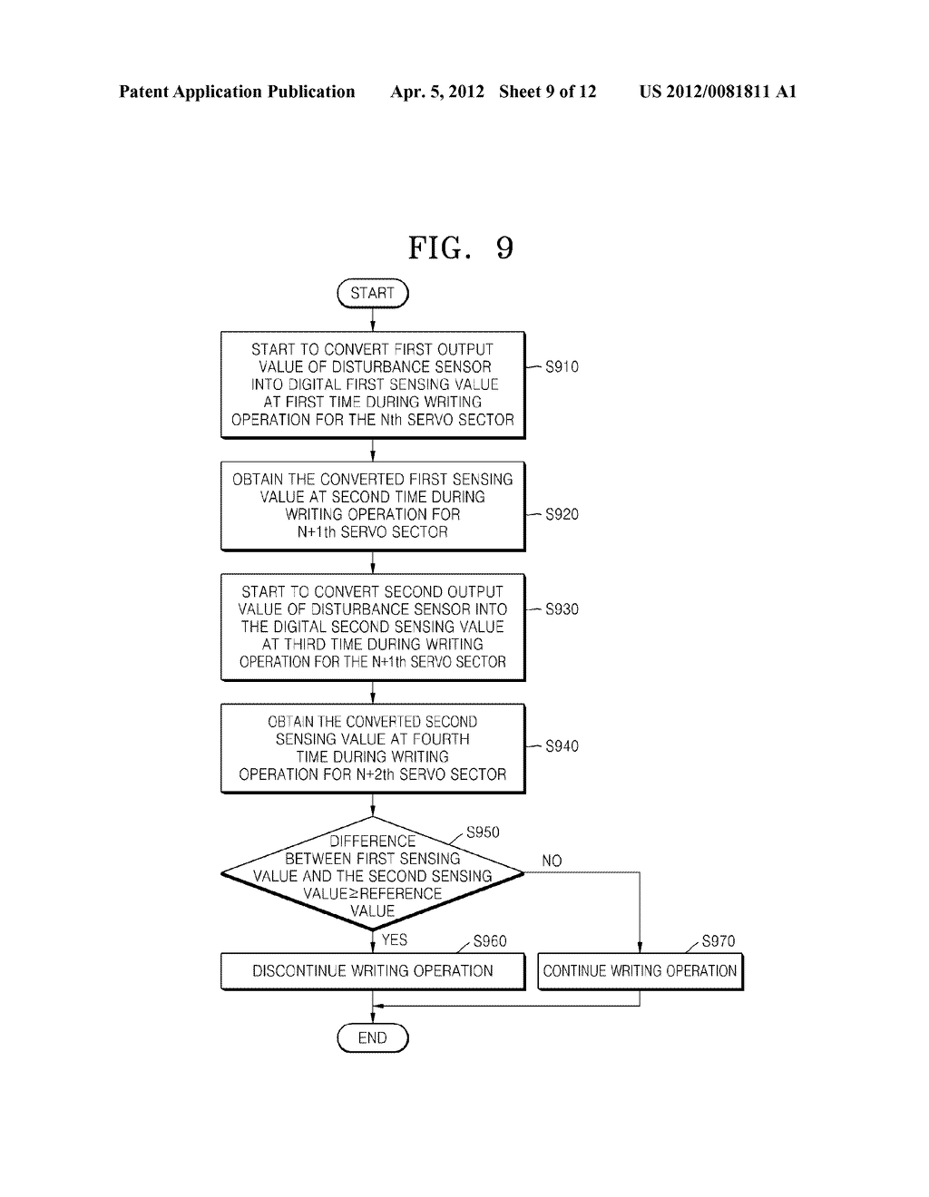 DISK DRIVE AND METHOD OF WRITING TO DISK USING DISK DRIVE - diagram, schematic, and image 10