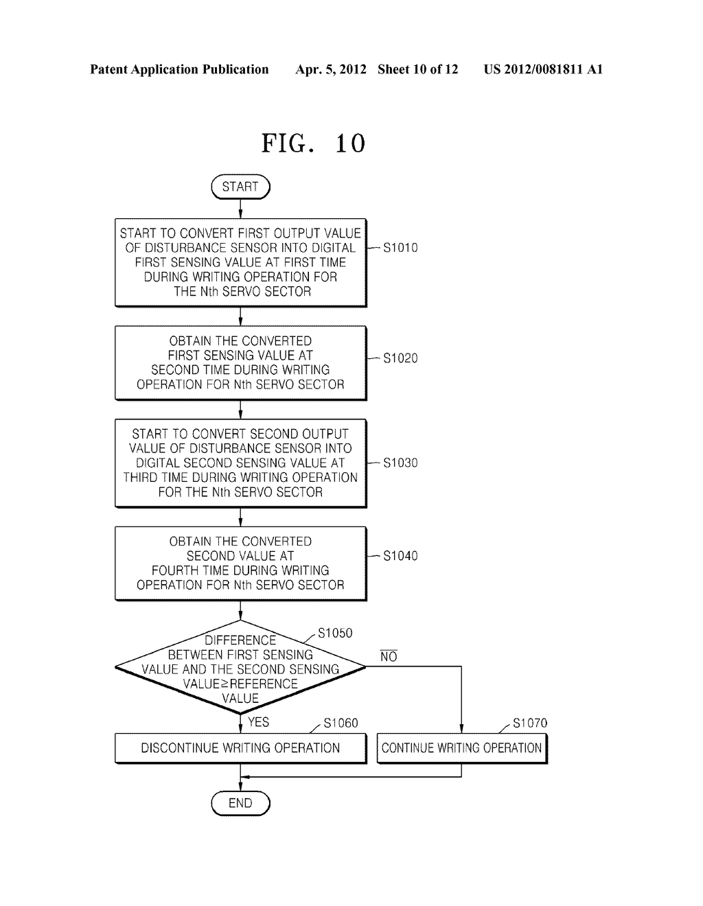 DISK DRIVE AND METHOD OF WRITING TO DISK USING DISK DRIVE - diagram, schematic, and image 11