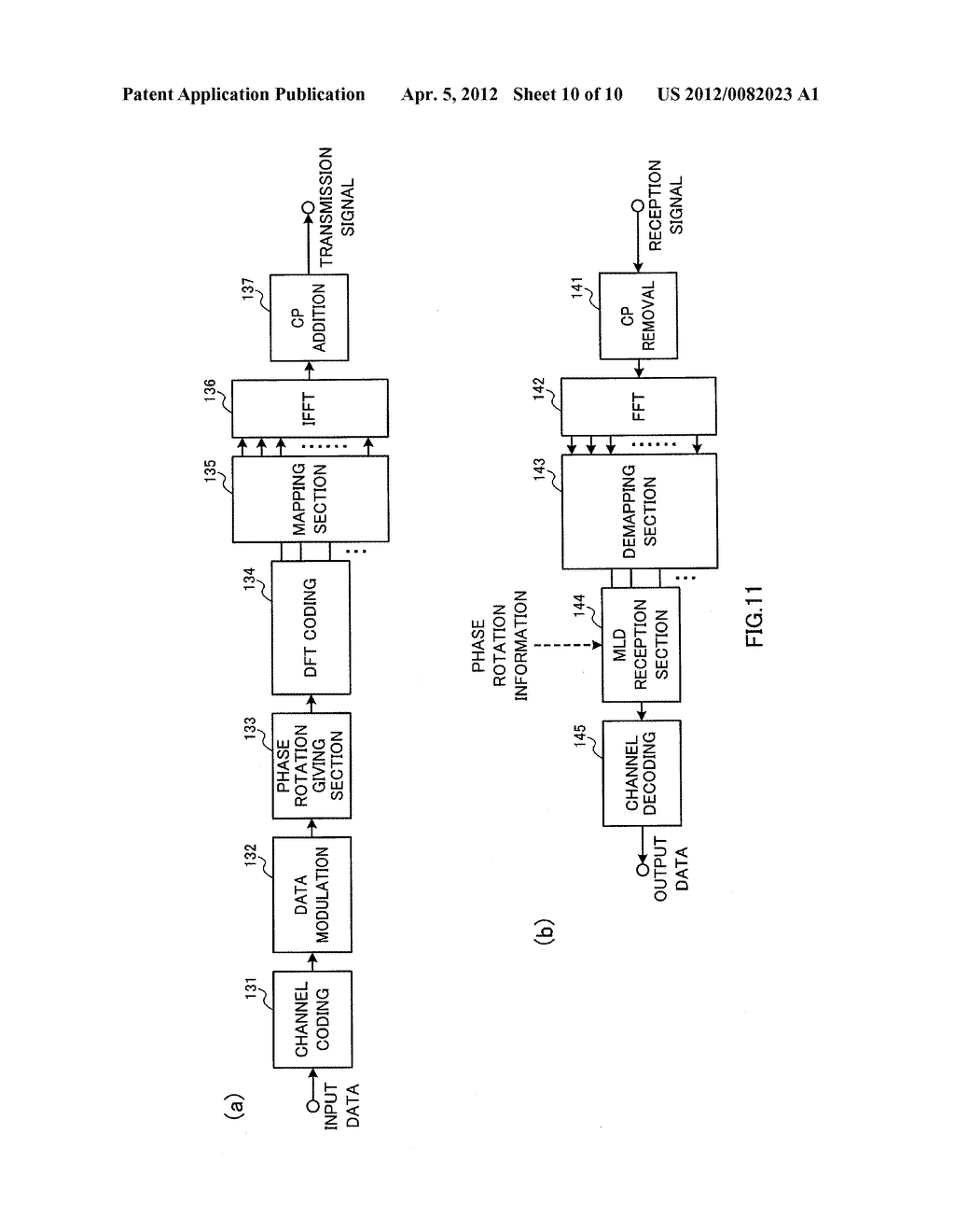 CODE MULTIPLEXING TRANSMISSION METHOD, TRANSMISSION APPARATUS AND     RECEPTION APPARATUS - diagram, schematic, and image 11