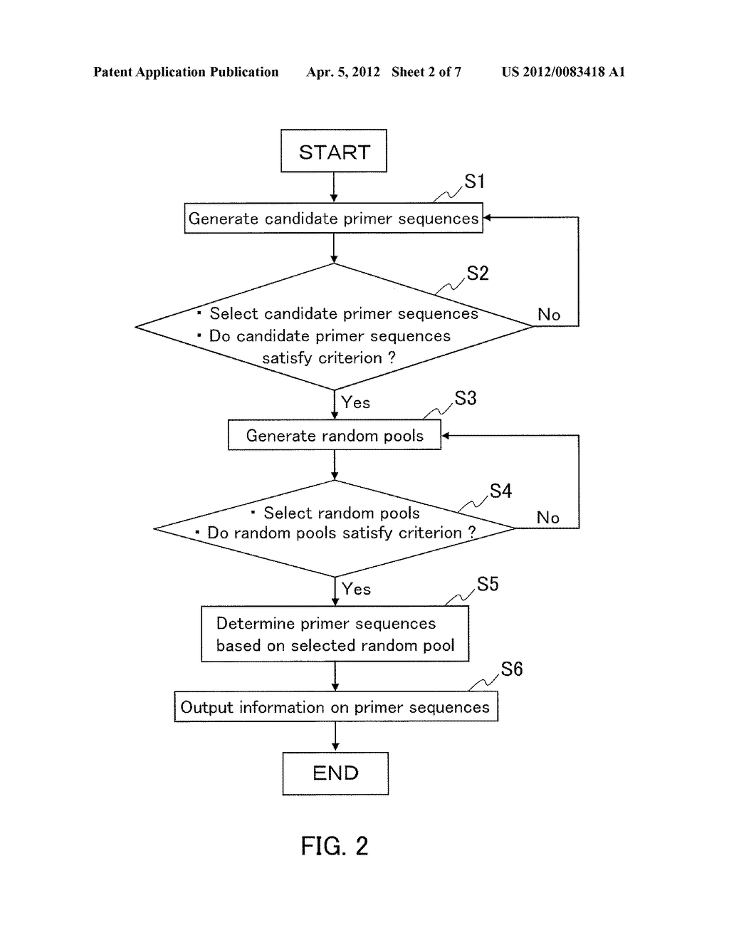 METHOD FOR DESIGNING PRIMERS FOR SELEX METHOD, METHOD FOR PRODUCING THE     PRIMERS, METHOD FOR PRODUCING APTAMERS, SYSTEM FOR DESIGNING THE PRIMERS,     AND COMPUTER PROGRAM AND RECORDING MEDIUM FOR DESIGNING THE PRIMERS - diagram, schematic, and image 03