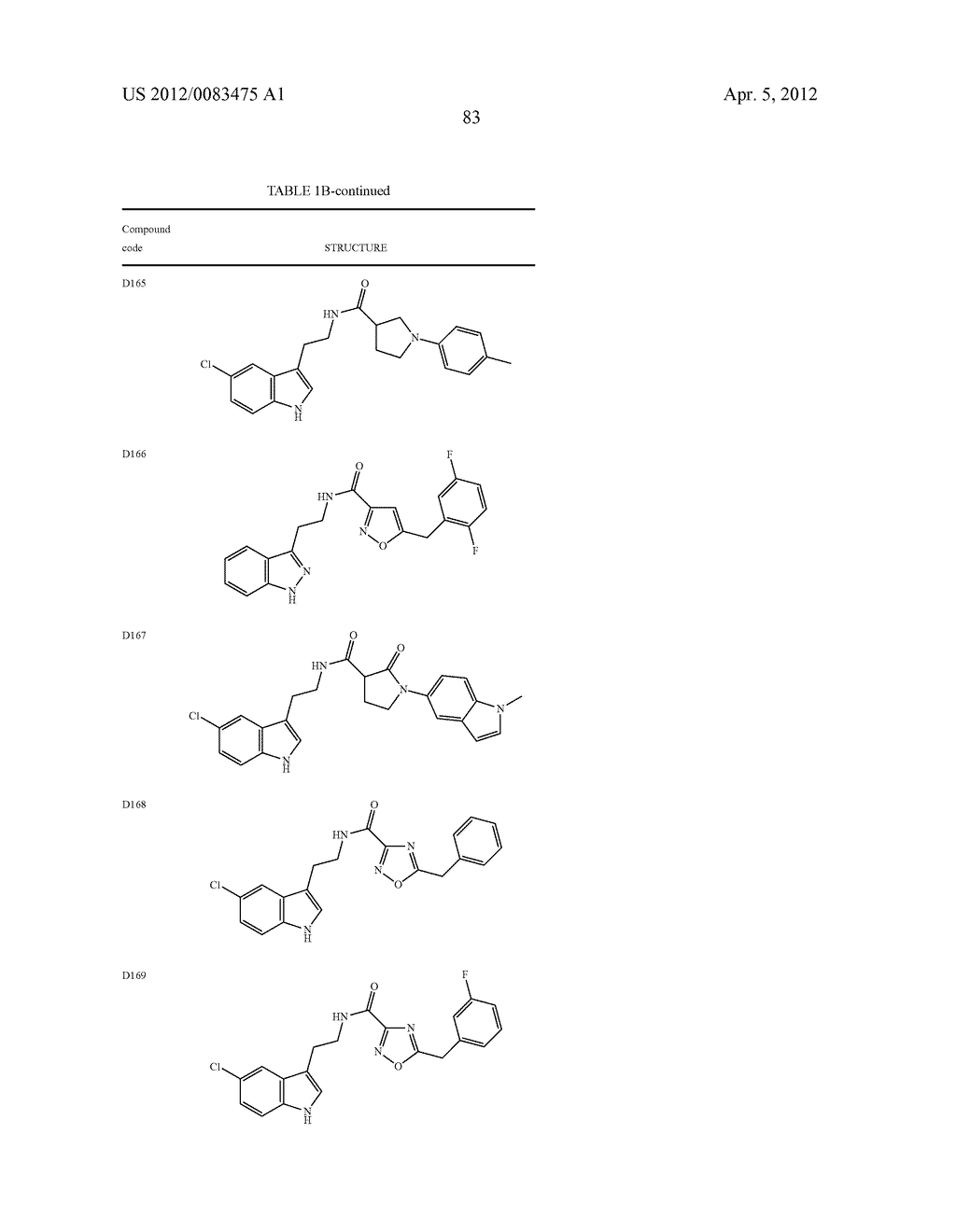 INDOLE AMIDE DERIVATIVES AND RELATED COMPOUNDS FOR USE IN THE TREATMENT OF     NEURODEGENERATIVE DISEASES - diagram, schematic, and image 86