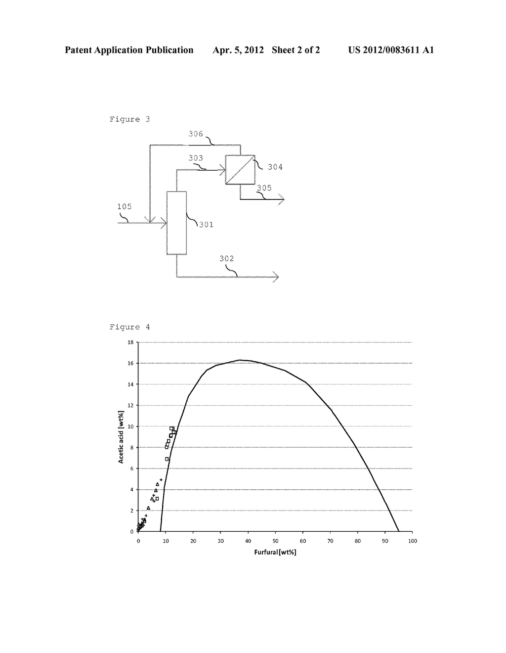 PROCESS FOR PRODUCING FURFURAL - diagram, schematic, and image 03