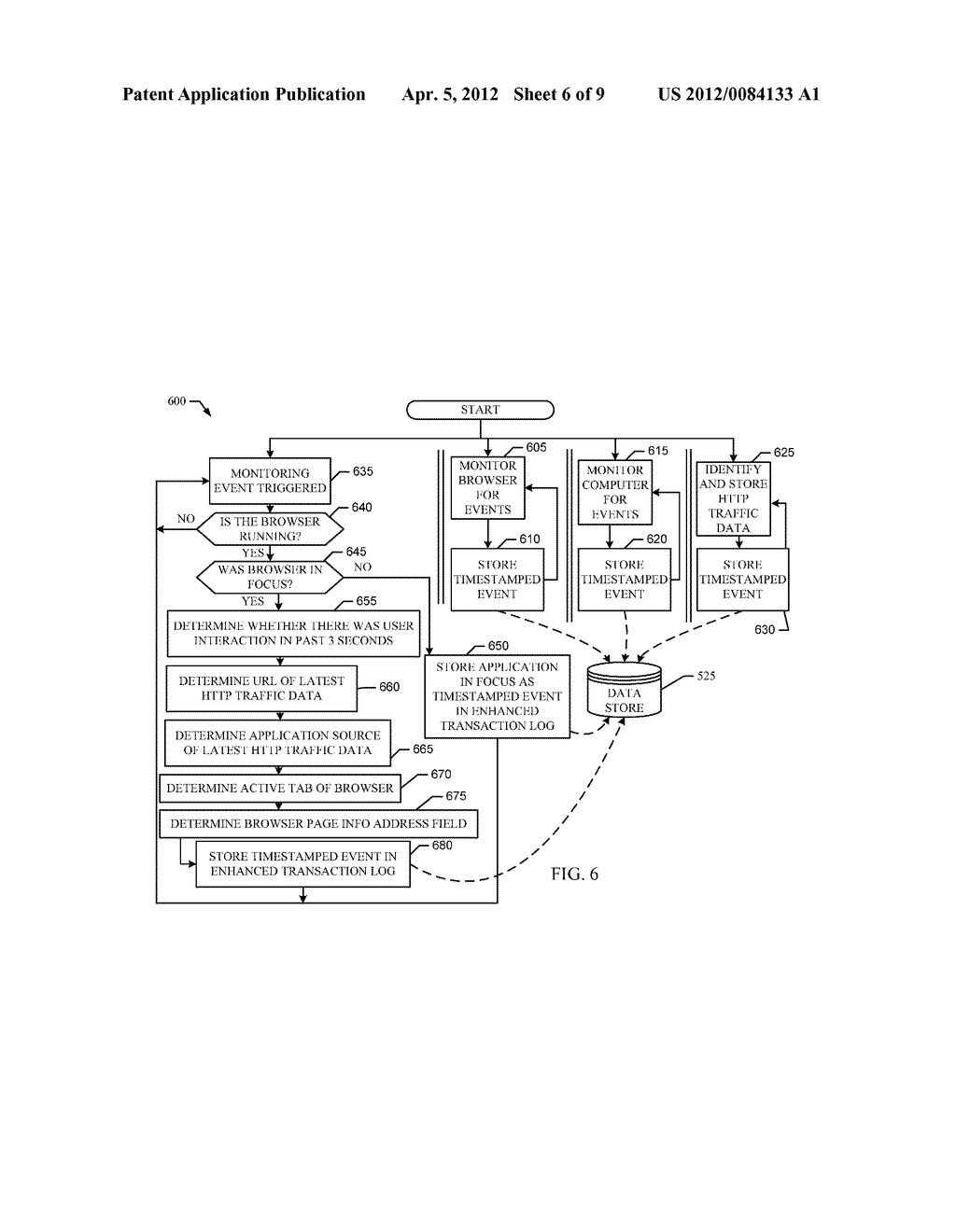 METHODS AND APPARATUS TO DISTINGUISH BETWEEN PARENT AND CHILD WEBPAGE     ACCESSES AND/OR BROWSER TABS IN FOCUS - diagram, schematic, and image 07