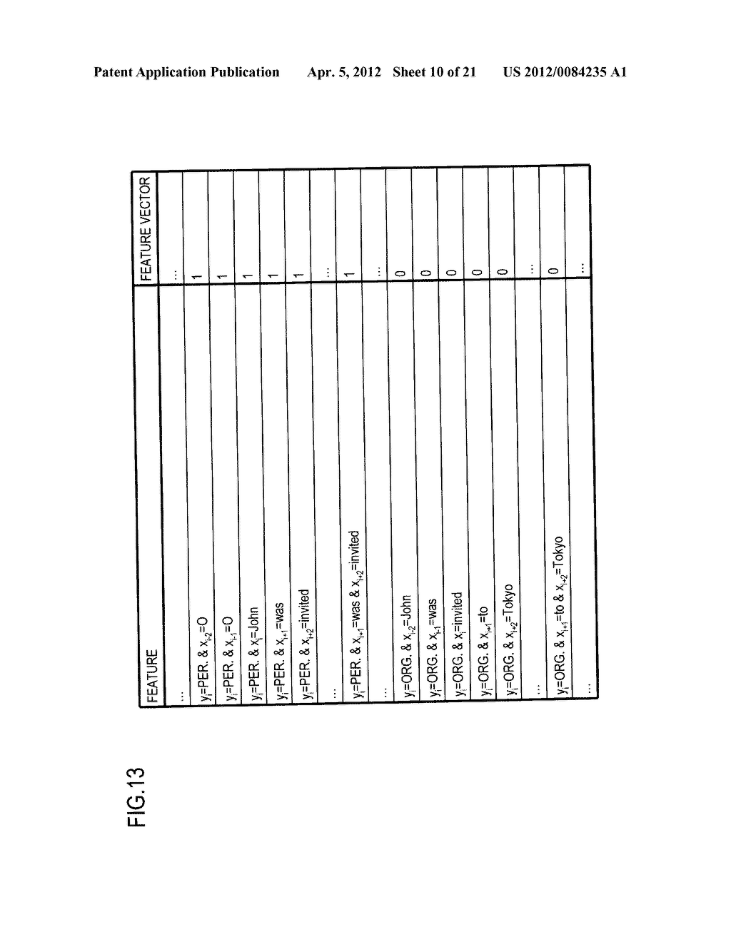 STRUCTURED PREDICTION MODEL LEARNING APPARATUS, METHOD, PROGRAM, AND     RECORDING MEDIUM - diagram, schematic, and image 11
