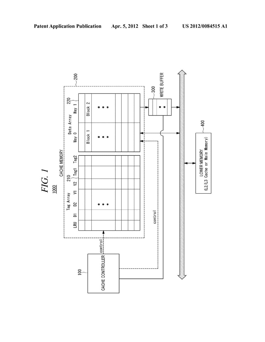 Block Diagram Of Cache Memory The Wiring Diagram