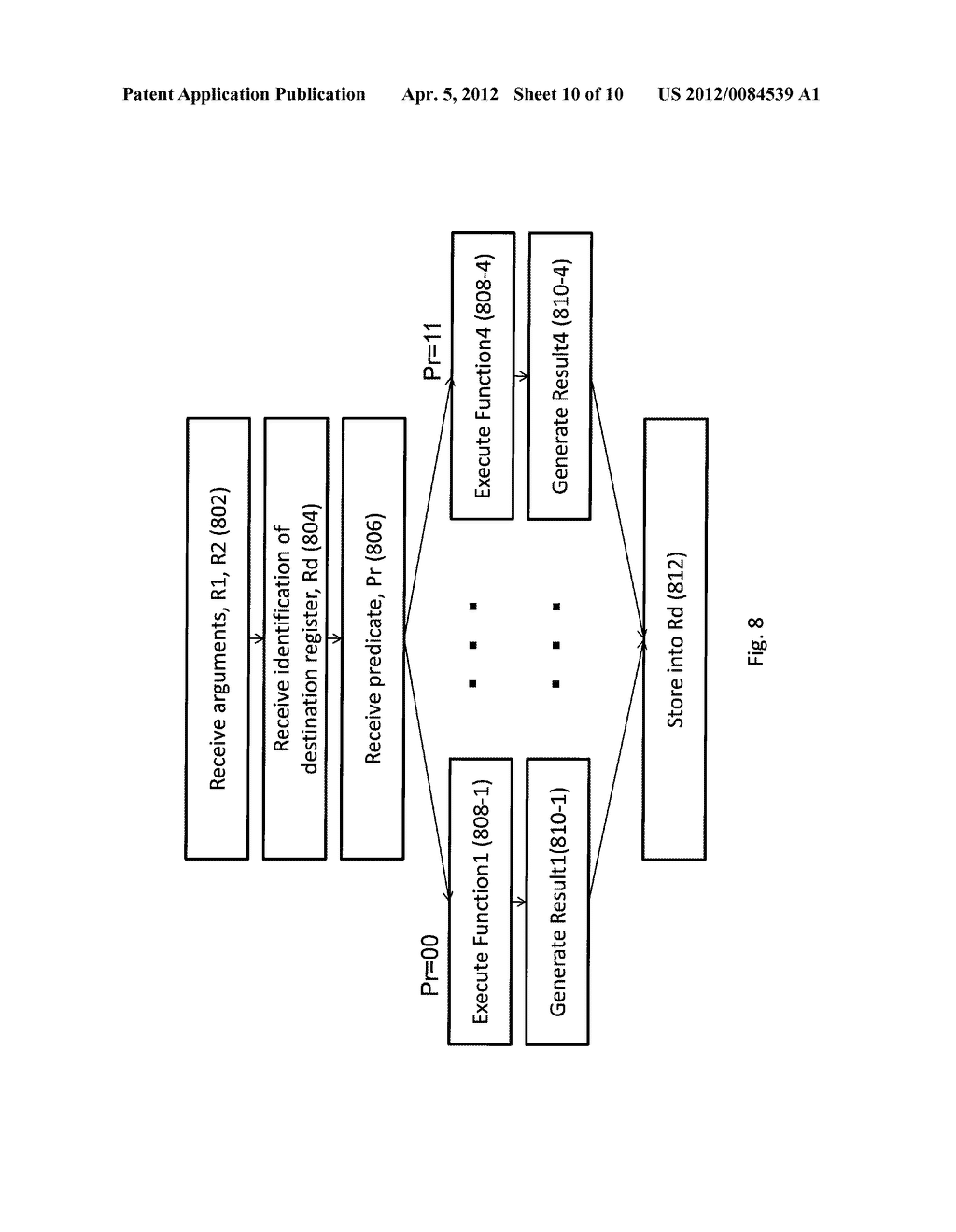 METHOD AND SYTEM FOR PREDICATE-CONTROLLED MULTI-FUNCTION INSTRUCTIONS - diagram, schematic, and image 11