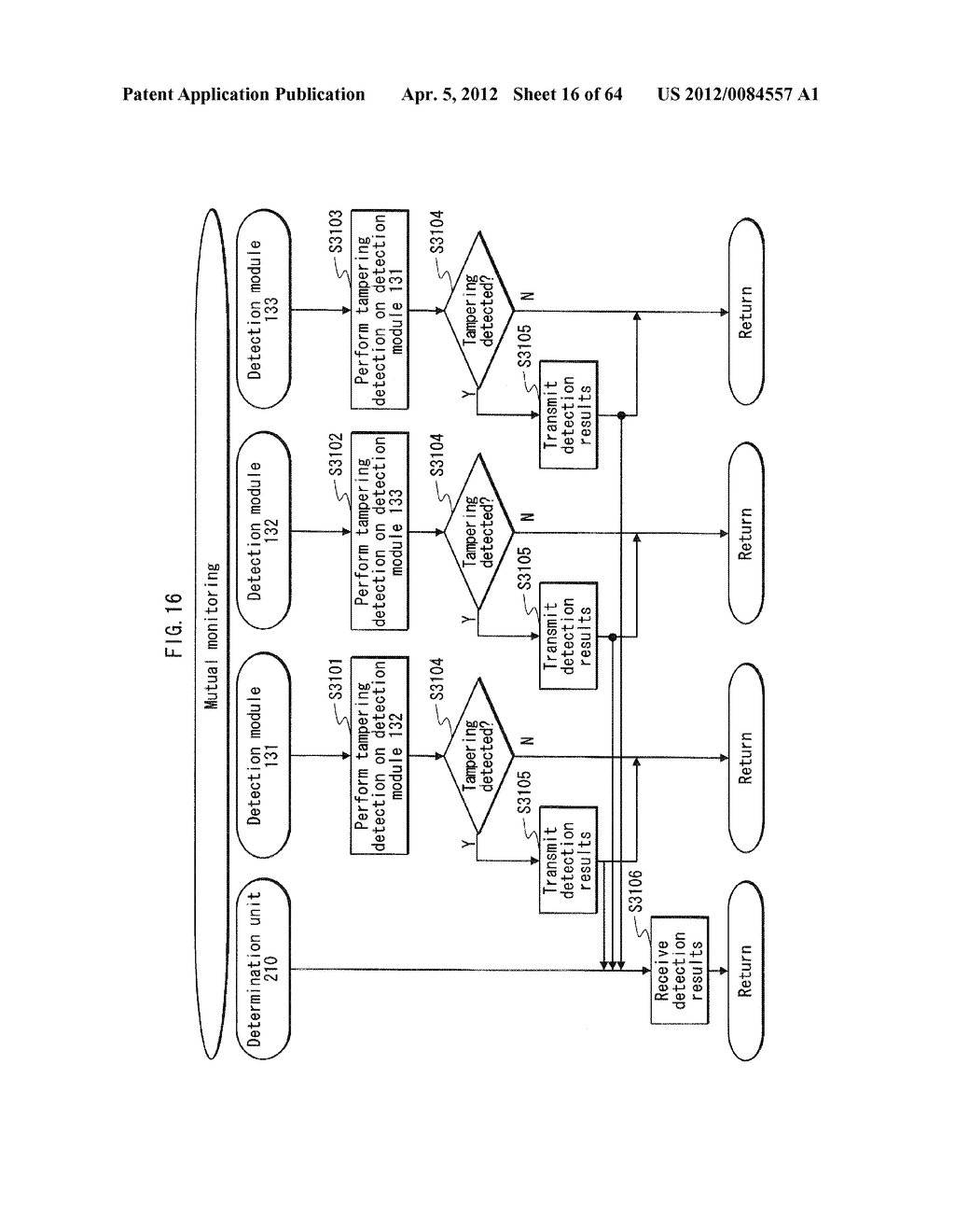 TAMPERING MONITORING SYSTEM, CONTROL DEVICE, AND TAMPERING CONTROL METHOD - diagram, schematic, and image 17