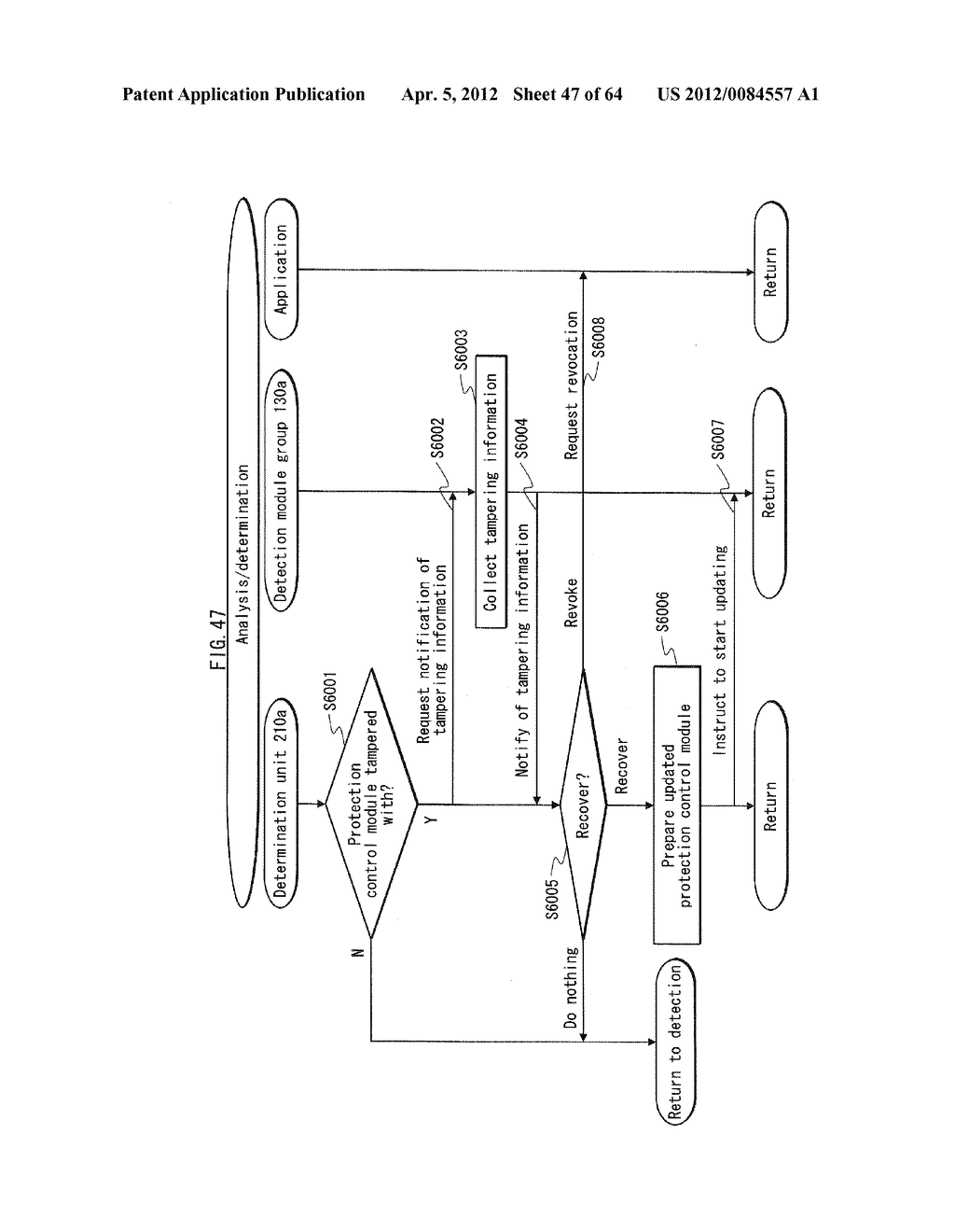 TAMPERING MONITORING SYSTEM, CONTROL DEVICE, AND TAMPERING CONTROL METHOD - diagram, schematic, and image 48