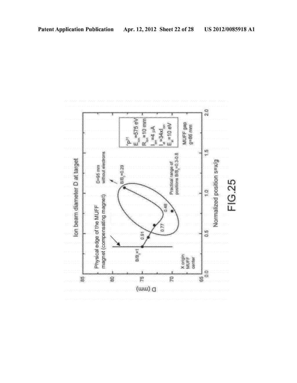 ION BEAM IRRADIATION DEVICE AND METHOD FOR SUPPRESSING ION BEAM DIVERGENCE - diagram, schematic, and image 23