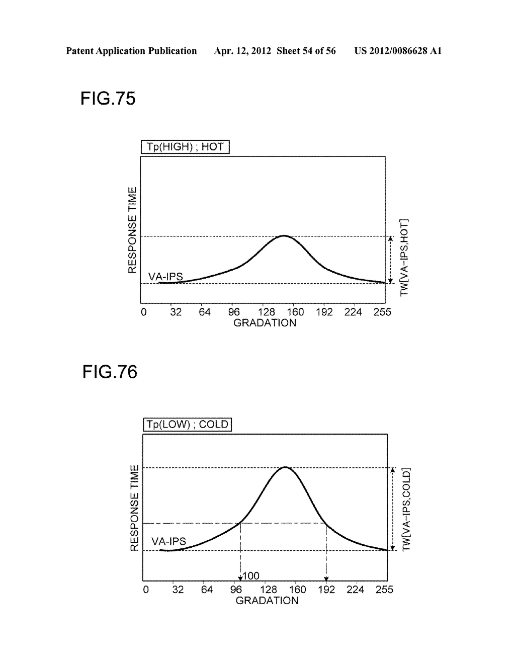 LIQUID CRYSTAL DISPLAY DEVICE AND LIGHT SOURCE CONTROL METHOD - diagram, schematic, and image 55